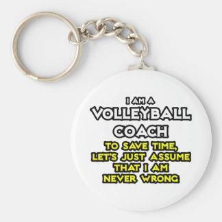 Volleyball-Trainer… nehmen an, dass ich nie falsch Schlüsselanhänger