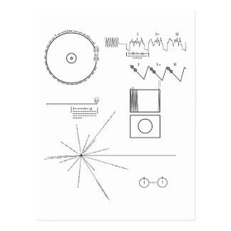 Voyager-Mitteilung Postkarte