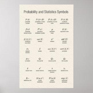 Wahrscheinlichkeits-und Statistik-Symbole Poster