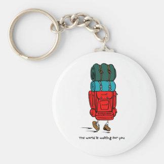 Wanderer Schlüsselanhänger