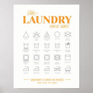Waschküche-Spickzettel Poster
