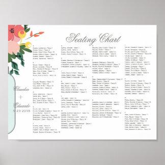 Weckglas-Hochzeits-Einladung - Pastellblumenweiß Poster