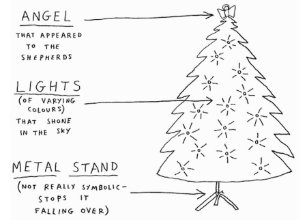 Tannenbaum Diagramm.Lustiges Diagramm Karten Zazzle De
