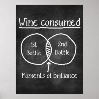 Wein-Humor Tafel Poster