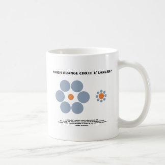 Welcher orange Kreis ist größer? (Optische Kaffeetasse