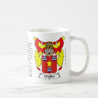 Weller, der Ursprung, die Bedeutung und das Wappen Kaffeetasse