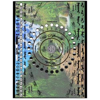 Wiccan heidnisches Pendel-Diagramm Memoboard