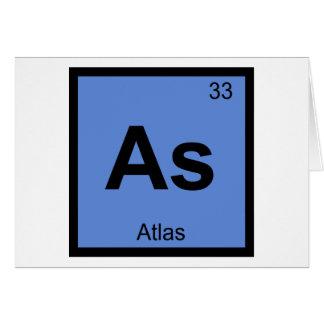 Wie - Atlas-Titan-Chemie-Periodensystem-Symbol Karte