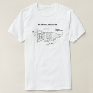 Wie ein automatisches Senden arbeitet T-Shirt