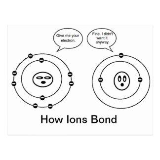 Wie Ionen verpfänden Postkarte
