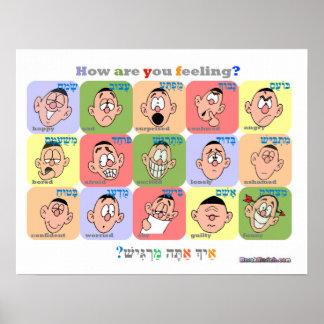 Wie sind Sie Gefühls-Plakat (Mann)