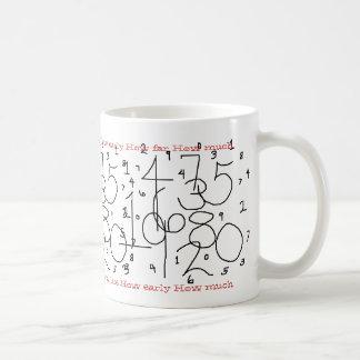 Wie viel wieviele wie weit wie… kaffeetasse
