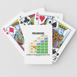 Wiedervereinigungen werden gemacht, um relative spielkarten