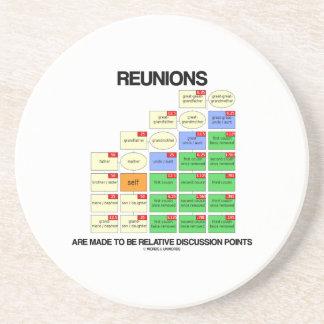 Wiedervereinigungen werden gemacht, um relative untersetzer