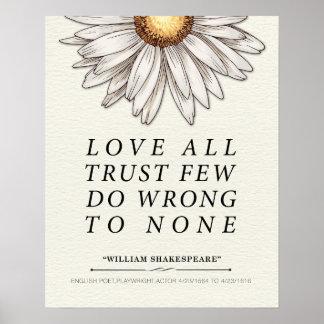 William Shakespeare-Zitat Poster