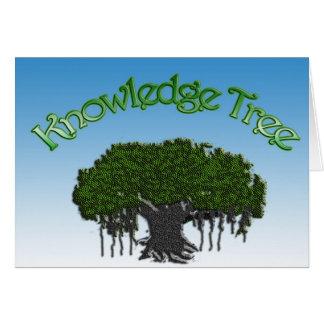 Wissens-Baum Karte