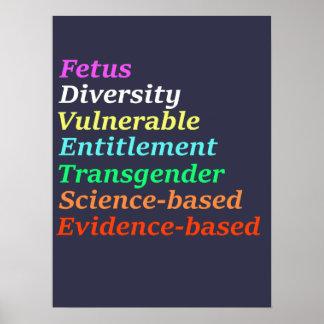 Wissenschaft basiert und andere verbotene Wörter Poster
