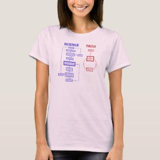 Wissenschaft gegen Glauben T-Shirt