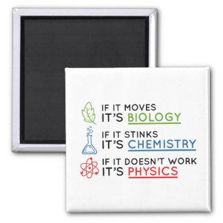 Wissenschaft Quadratischer Magnet