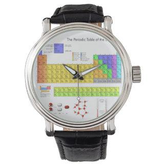 Wissenschaftliches Periodensystem der Elemente Armbanduhr