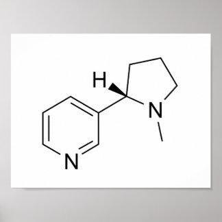 Wissenschaftssymbolelemente der chemischen Formel Poster