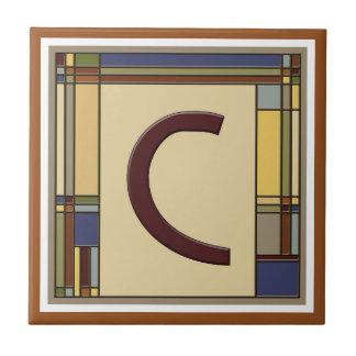Wunderbare Künste u. Handwerks-geometrische Fliese