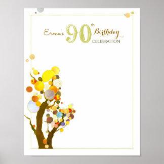 Wunderliches Baum-Geburtstags-Party-Gast-Zeichen Poster