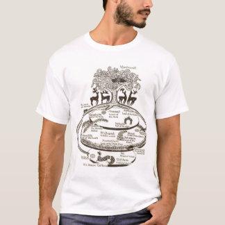 Yggdrasill T-Shirt