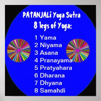 YOGA Checkliste: 8 Schritte von PATANJALI SUTRA Poster