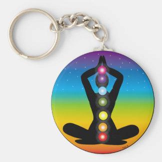 Yoga Schlüsselanhänger