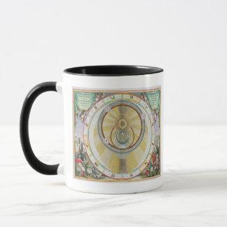 Zeichnen Sie das Zeigen Tycho Brahes von System Tasse