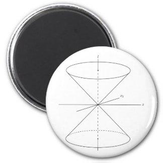 Zeitreise Doppel-kegel spezieller Relativität Runder Magnet 5,7 Cm