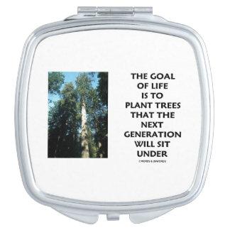 Ziel des Lebens ist zu den Pflanzen-Bäumen, die Taschenspiegel