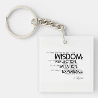 ZITATE: Konfuzius: Klugheit: Reflexion, Schlüsselanhänger