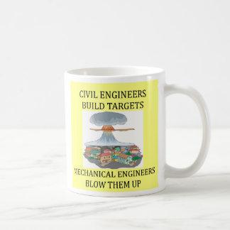 ZIVILE Ingenieure errichten Ziele, ZIVILE Kaffeetasse
