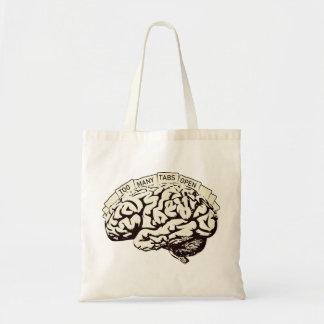 Zu viele Vorsprünge öffnen Gehirn Tragetasche