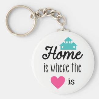 Zuhause ist, wo das Herz Wortkunst-Schlüsselkette Schlüsselanhänger